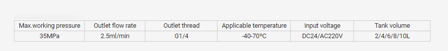 AGP100-parameter