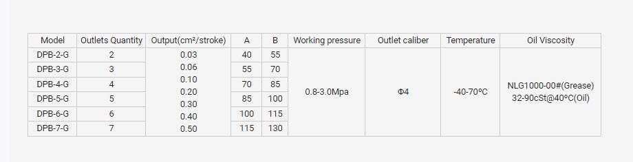 LT-parameter