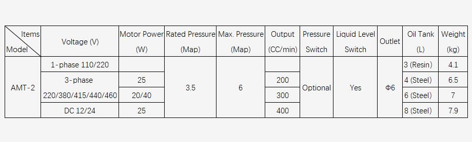 AMT2-3L-lubricator