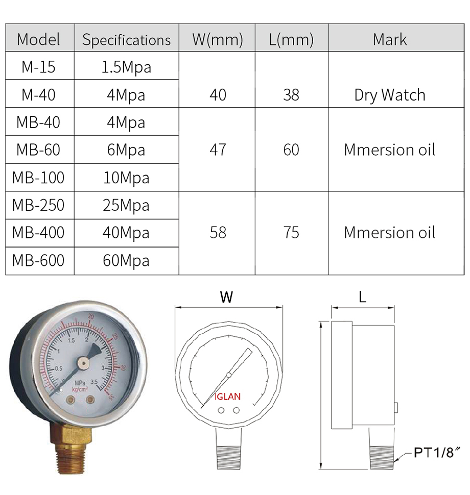 adial Pressure Gauge specification