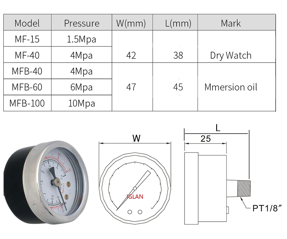 Axial Pressure Gauge specifications