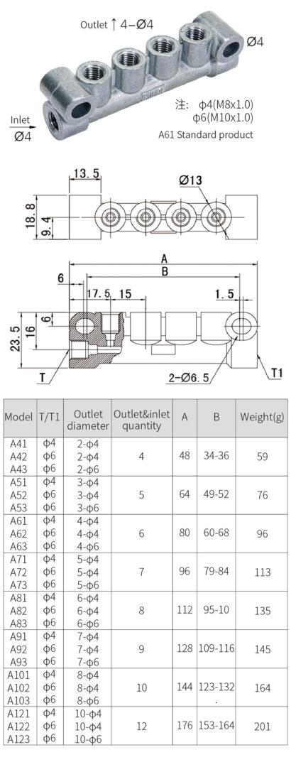 TypeA-specifications